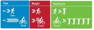 benefits-biking